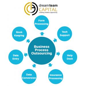 Business grants/dtc